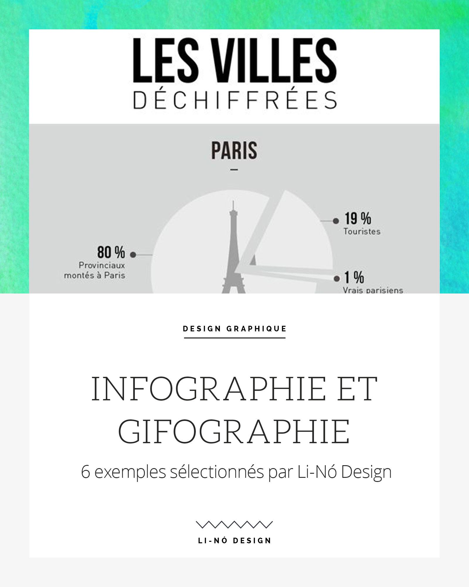 Infographie Et Gifographie 6 Exemples Selectionnes Par Li No Design